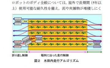 切り返しの図(岐阜県情報技術研究所のウェブサイトのpdfより)