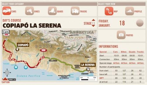 今日は移動区間90kmで競技区間が441km・・・ラリーも残すところ1日です。