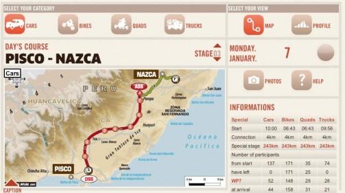 やっぱり上が南だ!今日はピスコからナスカまで移動区間4キロの後243キロのスペシャルステージ!