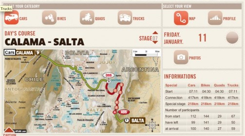 気を取り直して競技7日目。初めに長い長い417キロの移動区間を走ってそれから218キロの競技区間・・・ウンザリですね。