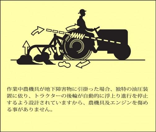 作業中農機具が地下障害物に引掛った場合、独特の油圧装置に依り、トラクターの後輪が自動的に浮上り進行を停止するよう設計されていますから、農機具及エンジンを傷める事がありません。