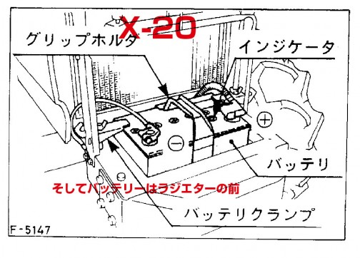 X-20バッテリー図 この図で行けば暖められた空気が常にバッテリーにかかります。当然バッテリーの温度は上昇しそうです。