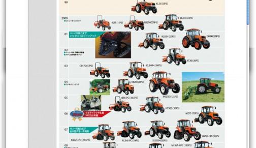 クボタトラクター年表