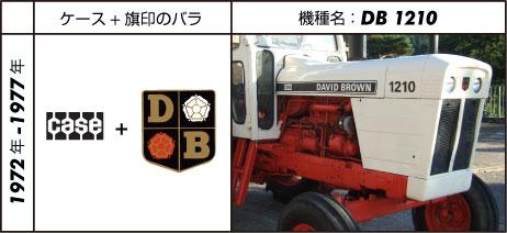 デビッド・ブラウントラクター1210 ケース仕様 David Brown 3.6L 4-cyl diesel 56 hp