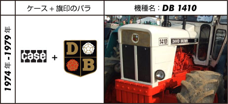 デビッド・ブラウントラクター1410 1974 - 1979 David Brown 3.6L 4-cyl diesel 91 hp
