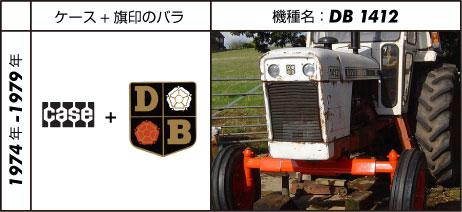デビッド・ブラウントラクター1412 1410がシンクロ 1412はハイドラシフトとあります。1974 - 1979 David Brown 3.6L 4-cyl diesel 91hp