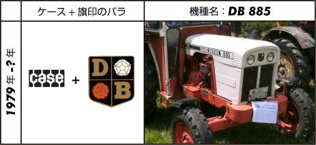 デビッド・ブラウントラクター885 1972 - 1980 David Brown 2.7L 3-cyl diesel 47.3 hp ケース/IHの影響が出てきました。