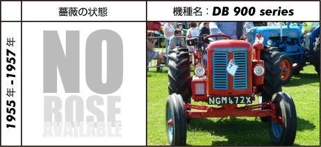 デビッド・ブラウン トラクター900シリーズ 1956年〜 中にはバッジのあるものも見受けられますが、発売当初はまだ薔薇の扱いは決まっていなかったようです。