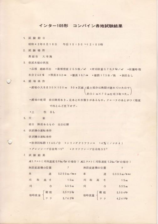 インターナショナル ライスコンバイン概要/納入先/試験結果