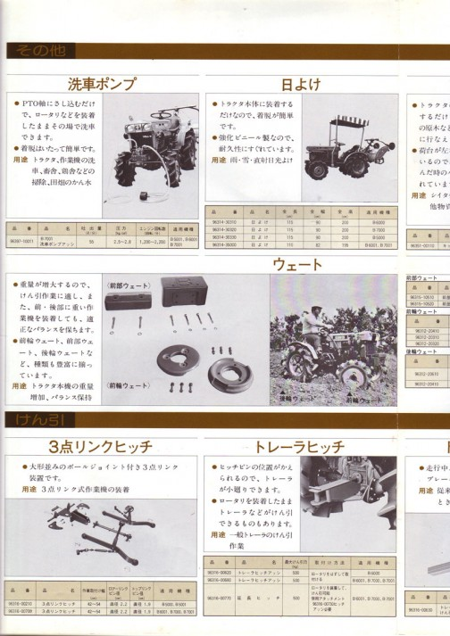 "kubota attachment catalog for ""BULLTRA"" B-series."