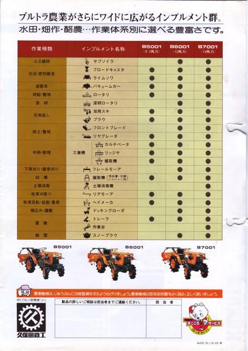 kubota B5001(9.5PS) kubota B6001(12PS) kubota B7001(14PS)