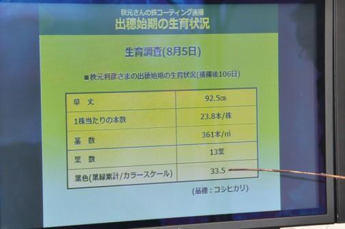生育状況 1.生育調査(8月5日)