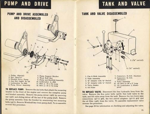 左はオイルポンプですね。発電機といっしょに回すみたいです。そして右は作動油タンクと操作レバー。アップとダウンしかしないのかな?