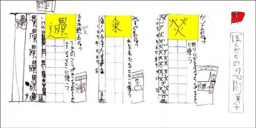 火遁の術は「火」という漢字そのものの中に「人」が隠れているそうです。