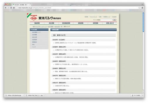 東洋バルブhttp://www.toyovalve.co.jp/っていう会社はあったけど、その名前になったのは昭和13年・・・もしかしたらオリジナルではなく、修理部品かもしれない。