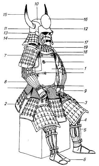 ぱっと頭に浮かんだのは鎧でした。鎧のお面とツノ? なんていう名前か正式にはわからなかったので、ウィキペディアから写真を引っぱってきました。