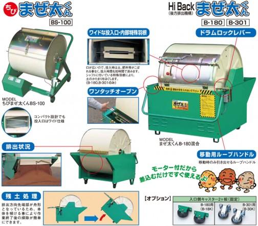 ホクエツという会社は新潟燕市の会社で、業務案内によれば、農業機械および農業資材の卸販売「家庭用精米機」・「米びつ」等の日用品・家庭用品雑貨の販売 介護福祉機器用具および環境衛生機器の販売 梱包資材および梱包機器の販売しているそうです。この機械は「まぜた君」というんですね。B-180は現行機でした。