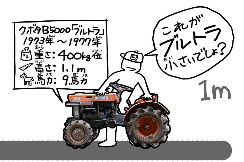 畑作用の大型トラクターしかなかった時代、こんなに小さくて軽くてしかも四駆のトラクターはきっと田んぼにぴったり!すっぽりと抜けていた田んぼというトラクターの活躍の場を埋めたんだろうなあ・・・