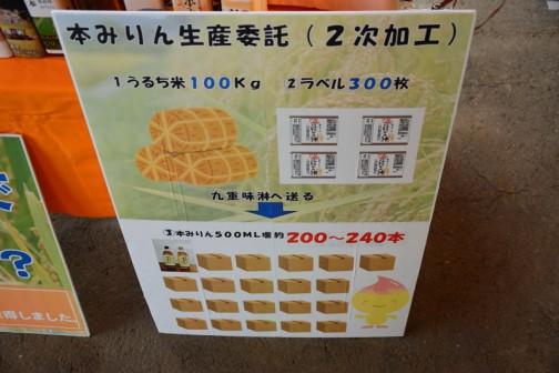 本みりん生産委託(2次加工)①うるち米100kg②ラベル300枚を九重味淋に送る③本みりん500ML壜約200〜240本