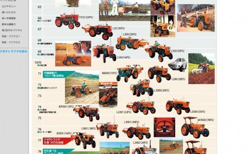 オレンジスタイル(http://www.jnouki.kubota.co.jp/jnouki/Special/os/history/index.html)と言うサイトの年表だと四輪駆動のブルトラは、1971年に生産開始と書いてあります。