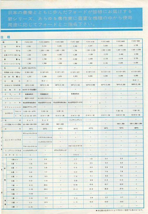 スペックが載っています。細かい文字は読めないのでよくわかりませんが、水田仕様なのかなあ・・・とかろうじてわかるのが「完全密閉型デスク式」と謳われているブレーキでしょうか・・・