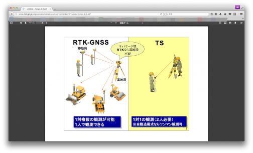 また、同じく国土交通省のサイトにRTK-GNSSの利用拡大に向けてというpdfも見つけました。