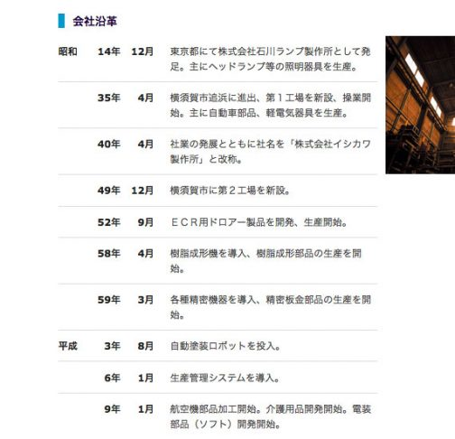 会社の沿革に、 昭和 14年 12月 東京都にて株式会社石川ランプ製作所として発足。主にヘッドランプ等の照明器具を生産。 とあるので、間違いないのではないかと思います。