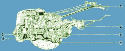 よく考えたら、日本ではこの6〜7年後くらいに出てくるワンボディ(ホンダF150やヰセキKF850等)の耕耘機です。さすが、進んでいますね!