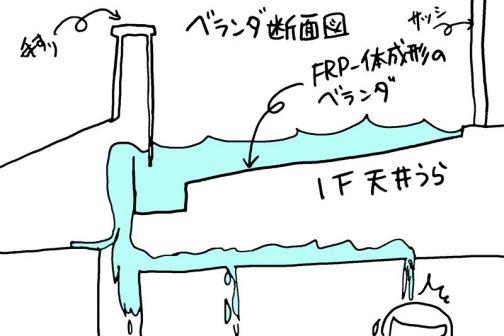 FRP一体成形の洗面器のような構造のベランダの底に、排水口の詰まりが原因で水が溜まり、あふれた水がベランダの手すりの壁を伝って1Fの天井裏に流れ込んだのでした。