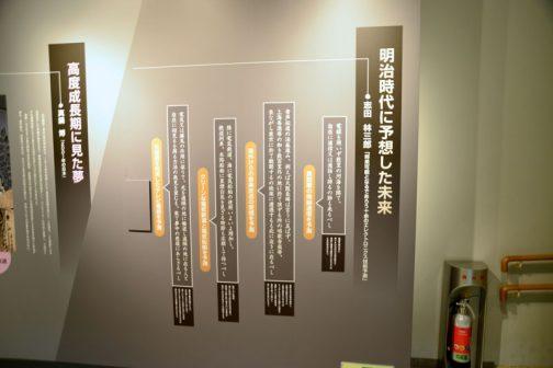 次に進むと壁一面に昔の人が想像した未来が続きます。 明治時代に予想した未来 志田林三郎「将来可能となるであろう十余のエレクトロニクス技術予測」