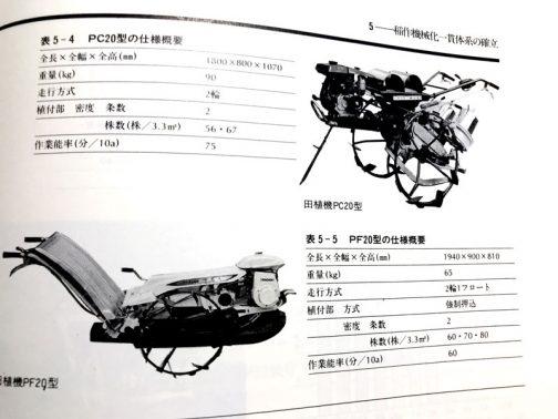 イセキの社史「井関農機60年史」174pに 「■PC20型とフロート式PF20型の開発」としてこのような記述がありました。 当社が田植機に開発大正をマット苗用円筒型に切り替えたことは第4章で述べたが、その試作第一号機が完成したのは昭和43年9月である。市場テストを重ねて商品化を検討した結果、円筒と車輪にナオ改善の余地があったので、基本仕様の見直しを行ない、構造・機能の欠点を是正して、44年7月に「PC20型」として商品構成に加え、45年から試験販売を開始した。 とあります。