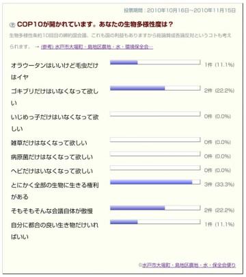 アンケート投票画像