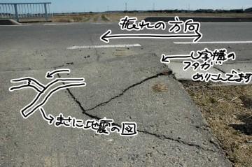 「よく見る地震のメカニズム図」みたいな感じ