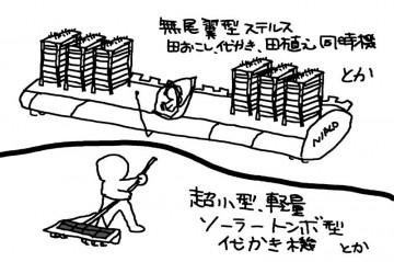 いっそのこと働きの幅だけにしてしまった、無尾翼ステルス型 田おこし/代掻き/田植え 同時作業機・・・とか、超小型軽量ソーラー代掻きトンボ・・・みたいに自由自在に向きを変えられる道具ができるかも! 一番奥から順番にやっていけばそのまま出口へ、外周周回作業ナシ!!