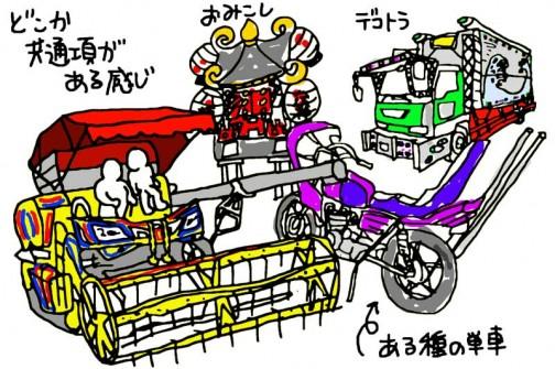 農業機械 セルフビルドコンバイン