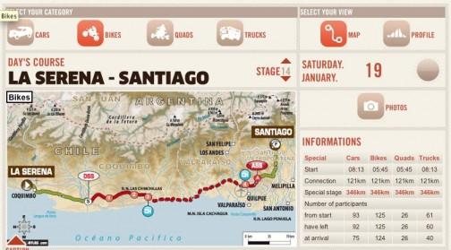 チリのサンチャゴまで移動区間121km 競技区間346km