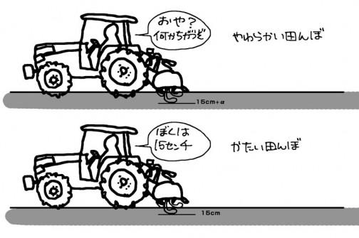 同じ耕し深さダイヤルでも、田んぼの柔らかさによって耕す深さが変わっちゃうの図。通り一遍ではなかなか思うようにいかない感じです。