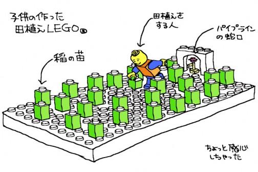 田植えレゴ®