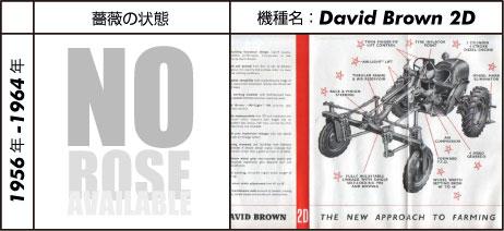 デビッド・ブラウントラクター 2D ツールキャリアー 1956 - 1961 David Brown 1.3L 2-cyl diesel 14.1 hp