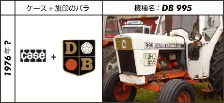 デビッド・ブラウントラクター995 1976 - 1980という説もあり David Brown 3.6L 4-cyl diesel 64 hp