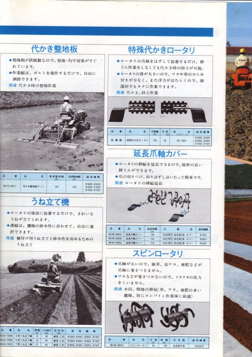 "kubota attachment catalog for ""BULLTRA"" B-series."