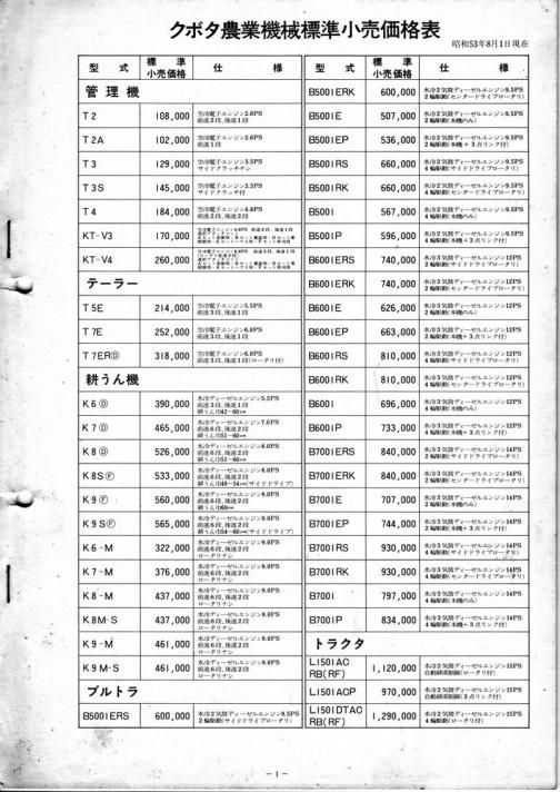 これが昭和53年8月1日現在の(といってももう過去になっていますが)クボタの価格表。タテ1000ピクセルで201KBもあります。しかも、細かい文字は読みにくいかなあ・・・
