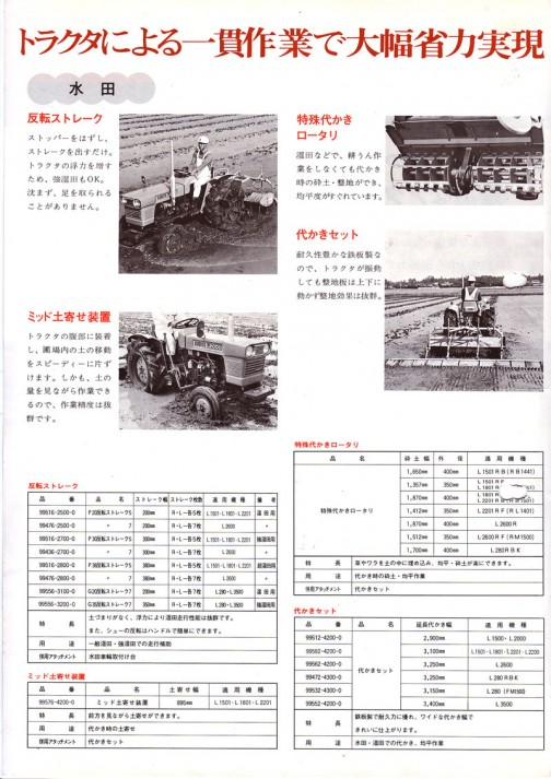 今日は「昔のカタログ」シリーズ、1978年(昭和53年)クボタ トラクタ Lシリーズの アタッチメントカタログです。