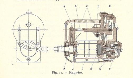 ウィキペディアより。こんな形をしています。中身は発電機だったんだ・・・知らなかったなあ。