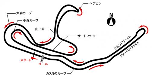 ウィキペディアで調べてみると、浅間高原自動車テストコース(あさまこうげんじどうしゃテストコース)とは、群馬県浅間山麓に存在していたレースコース(サーキット)。日本初のメーカー参加レースである全日本オートバイ耐久ロードレース(通称:浅間火山レース)の舞台となった。ただし第1回浅間火山レース(1955年)の時点ではまだコースが完成しておらず、北軽井沢の公道を封鎖してレースが行われた。とあります。