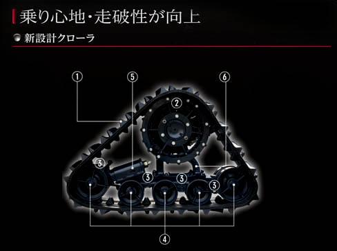こちらもNT3シリーズのクローラ。転輪の形、動輪の形、転輪のピッチもそっくり。
