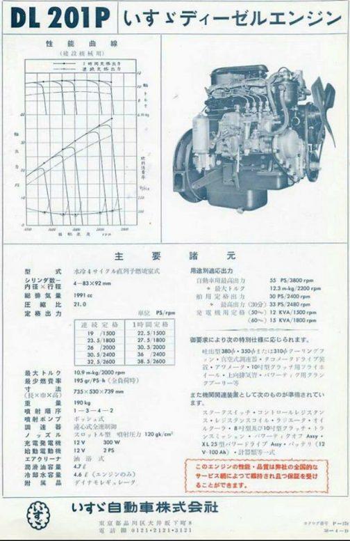 S30-A前期型も(勝手に前期型と思い込んでいますが)いすゞ製だったんですね。4気筒で間違いなさそうです。