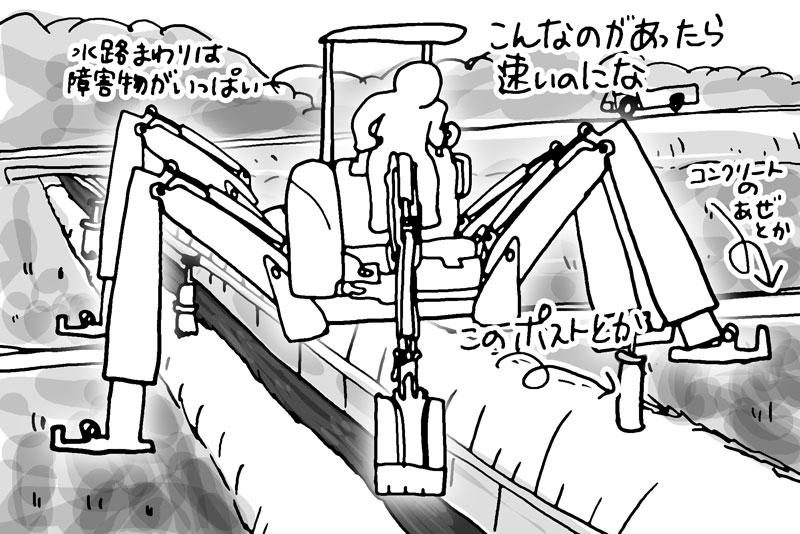 水路の法面などををやっつけず、畦もやっつけず、爆破スイッチもやっつけず、でも、足場もいちいち整えなくていいとなると、こんな機械がいいですかね・・・まあ、もうすでに存在しているのでしょうけど、気軽にレンタル屋で借りられそうもないですよね。