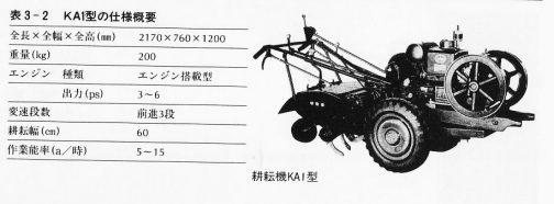 それまではこのようなエンジンをフレームに載せ、ベルト駆動のユニバーサルタイプが主流でした。写真はイセキ耕耘機KAI型(昭和27年、1952年。井関農機60年史P89より)