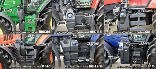 見るところはここだけに限るとして、無責任に一番を選ぶと・・・ 値段ももちろん加味せざるを得ないですよね? となると、一番高く、形がちぐはぐなM7-171と、一番安く形がシンプルなGR110Fを外し、比較的値段は安いのに作りがわりと良い(しかしリヤタイヤ泥よけがない)T6.175も外れ、JD6130RとT7716との勝負でしょうか・・・ T7716も超捨てがたいのですが、リヤフェンダーとタンク回りのつながりが少しだけ残念なので、全体的にはJD6130R(工具箱をもう少し考えてもらえれば文句なしなんですけど〜)ですかねえ・・・